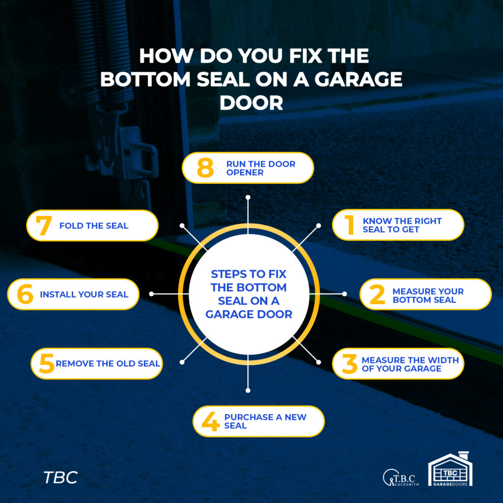 How Do You Fix the Bottom Seal on a Garage Door?