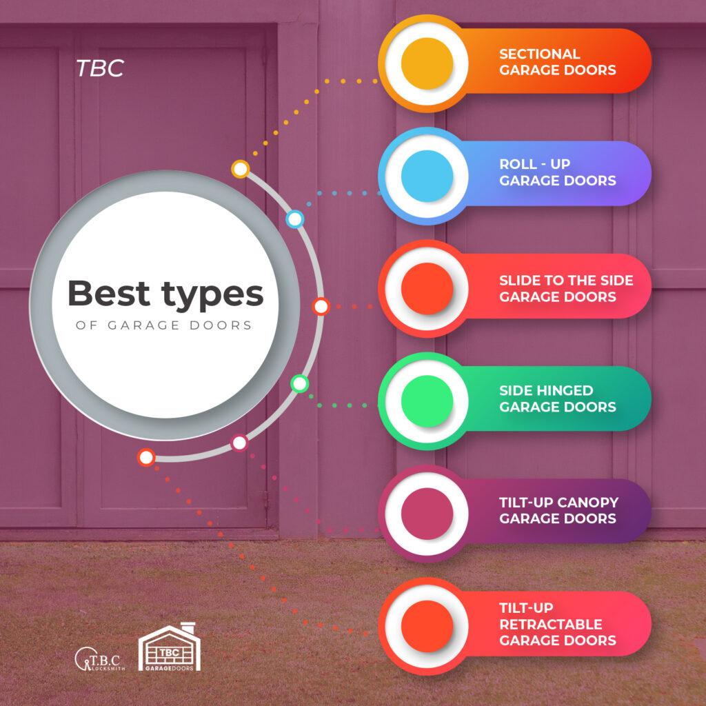 Best Types of Garage Doors