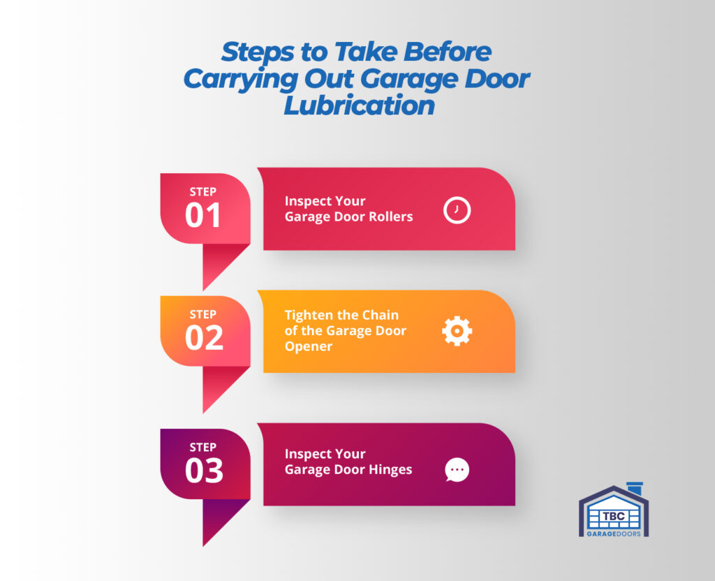 Steps to take before lubricating your garage door