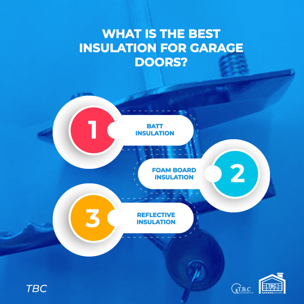What is the Best Insulation for Garage Doors?