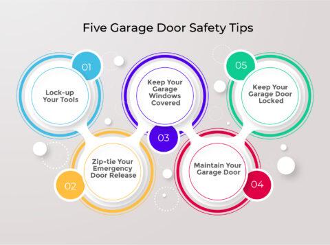 Five-Garage-Door-Safety-Tips