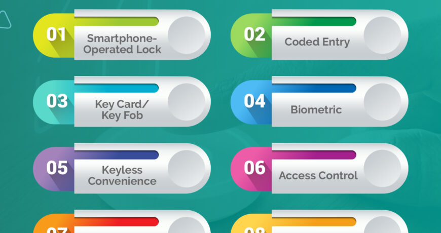 Are Electronic Locks Better Than Key Locks
