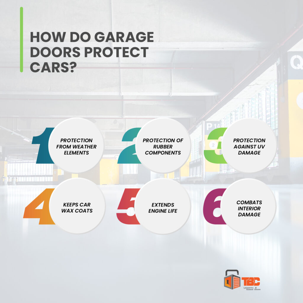Do Garages Protect Cars