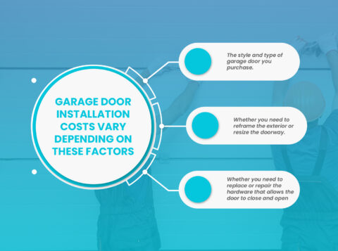 How Much Does a Garage Door Installation Cost