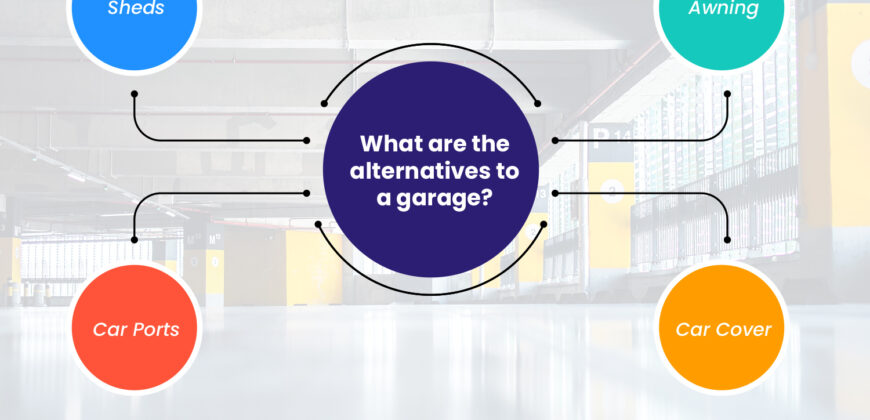 What Are the Alternatives to a Garage