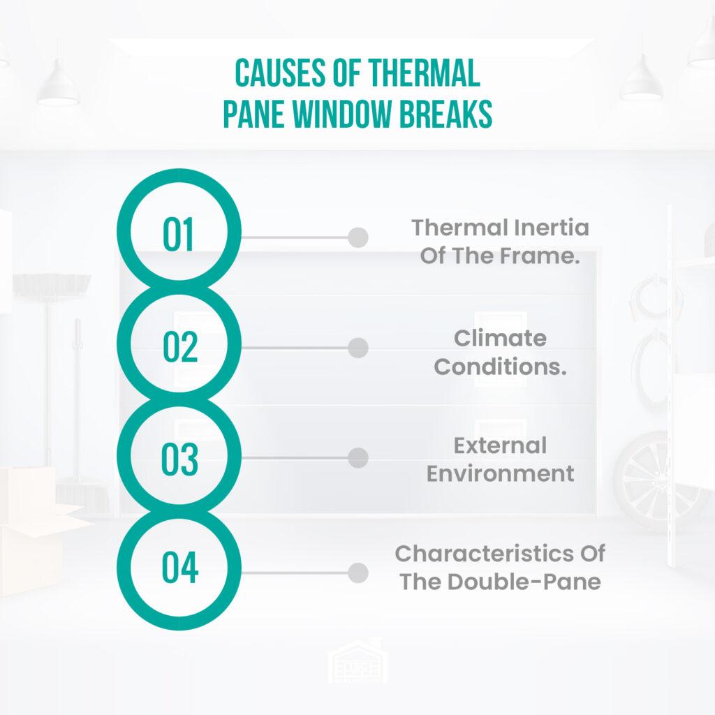 What Causes a Thermopane Window to Break