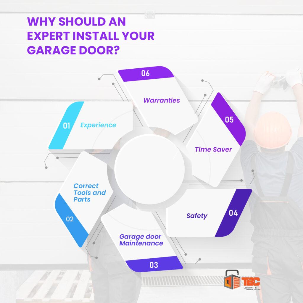 Why Should an Expert Install Your Garage Door
