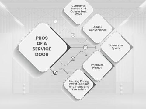pros of a service door