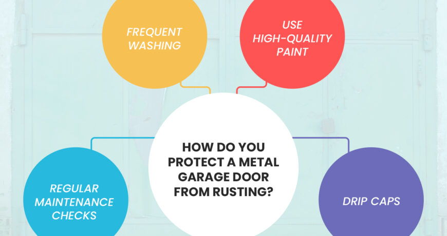 How Do You Protect a Metal Garage Door From Rusting