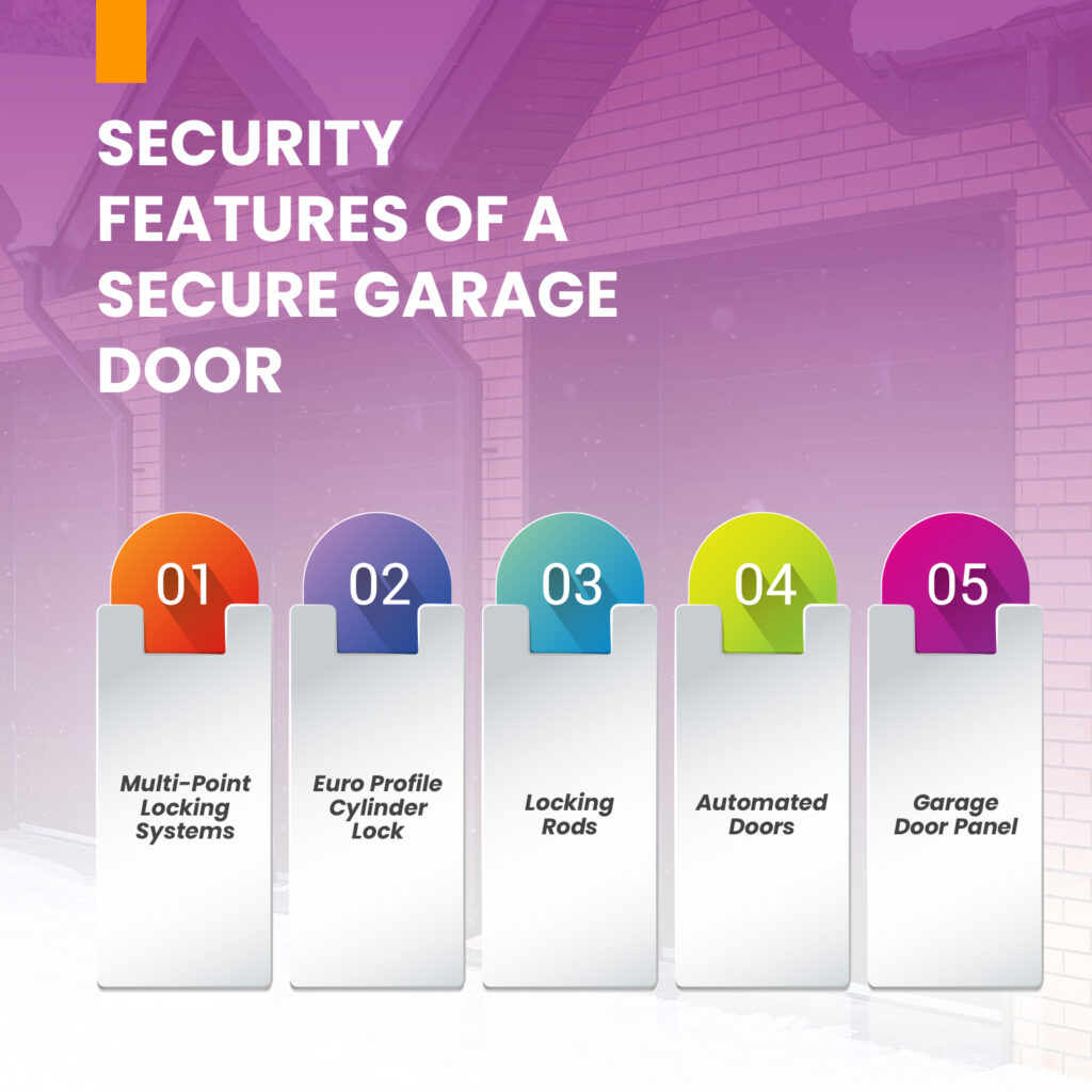 What are some of the security features of a secure garage door